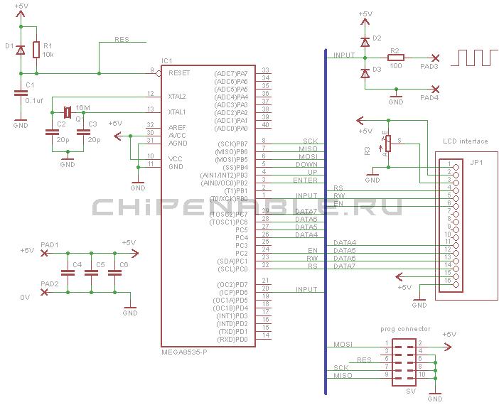 Входной сигнал подается на вход схемы захвата таймера Т1 и счетный вход таймера Т0.  Для того чтобы таймер Т0...