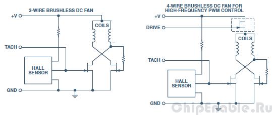 Шим контроллер для вентилятора