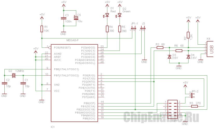 Схема программатора USBasp представлена на рисунке ниже.  Красный светодиод - сигнализирует о том, что программатор...
